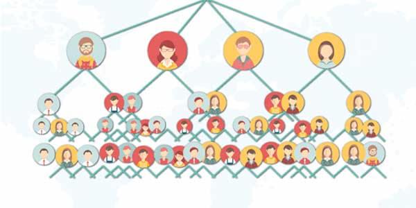 Mô hình kinh doanh đa cấp là gì