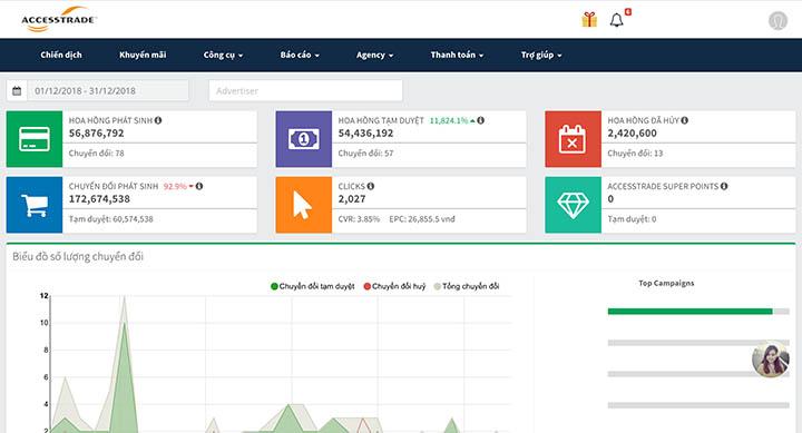 kiếm tiền online với accesstrade