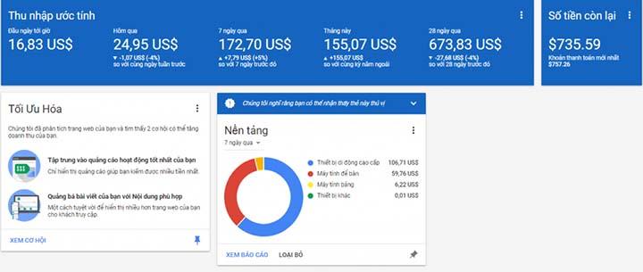 viết blog kiếm tiền với Google Adsense